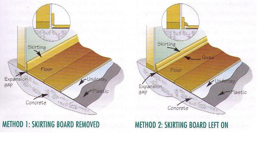 skirting-and-beading-install-methods.jpg