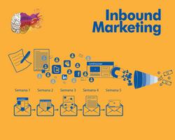 Paquete de Inbound Marketing