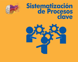 Sistematización de Procesos