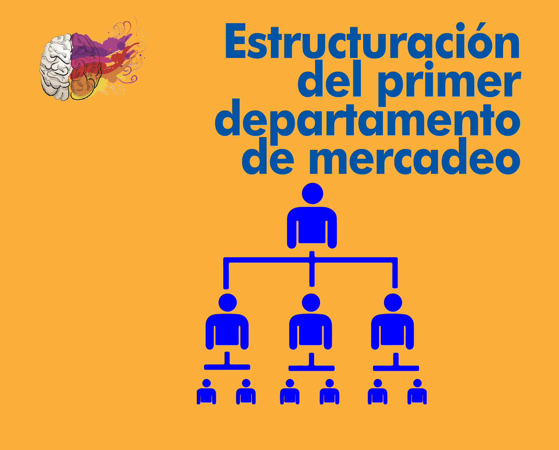 Estructuración Depto. Mercadeo