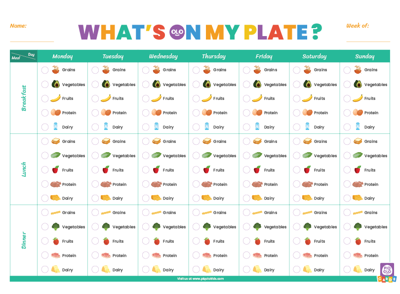 """""""What's On My Plate"""" Meal Tracker Checklist"""