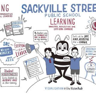 Sackville St Public School