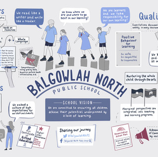 Balgowlah North Public School
