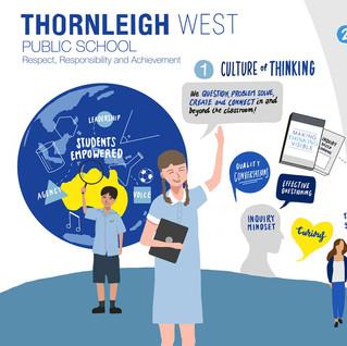 Thornleigh West Public School