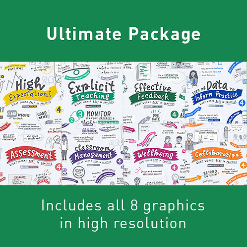 ULTIMATE Package - What Works Best in Practice