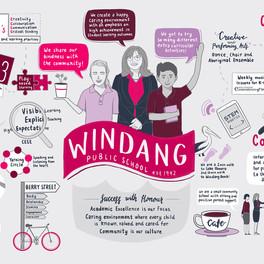 Windang Public School