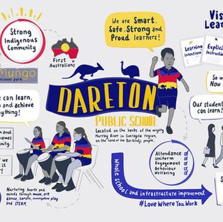 Dareton Public School