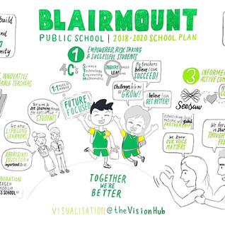 Blairmount Public School