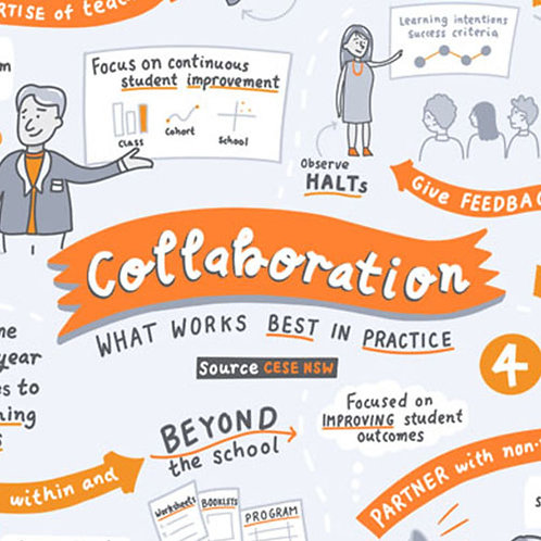 PREMIUM - What Works Best in Practice 08 - Collaboration