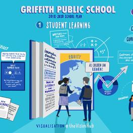 Griffith Public School