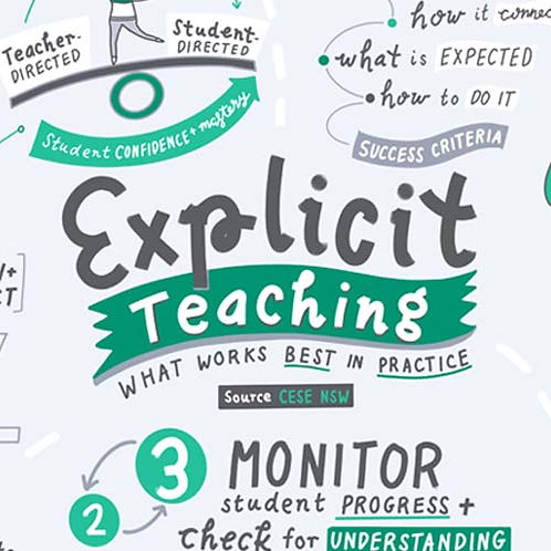 FREE - What Works Best in Practice 02 - Explicit Teaching