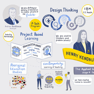 Henry Kendall - Applied Learning Faculty