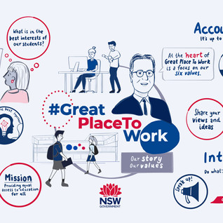 Great Place to Work - NSW Department of Education