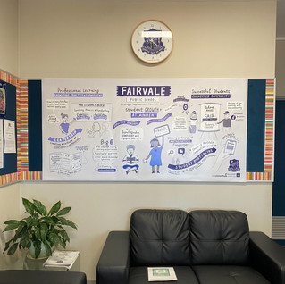 Fairvale Public School - SIP Visualisation