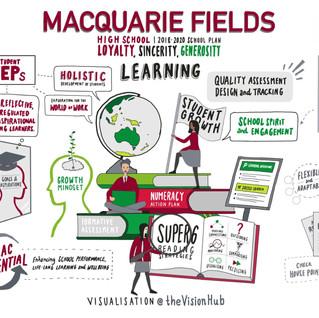 Macquarie Fields High School