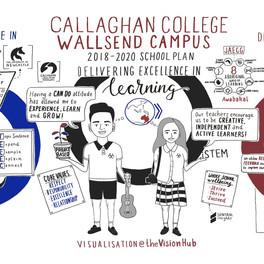 Callaghan College Wallsend Campus
