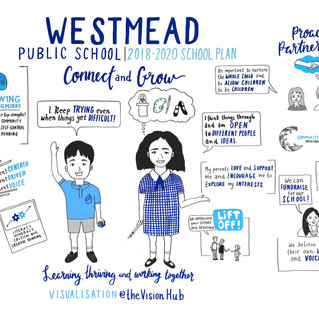 Westmead Public School