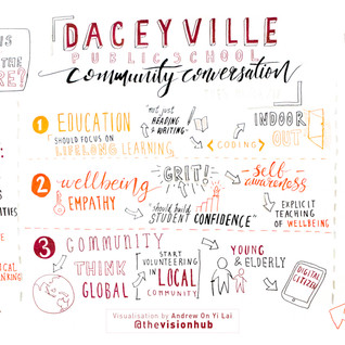 Daceyville Public School