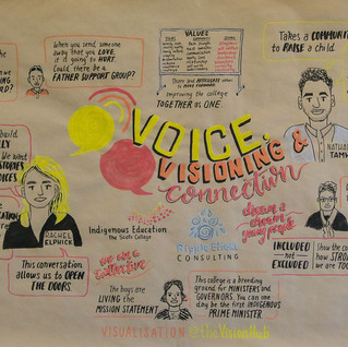 Voice Visioning and Connection