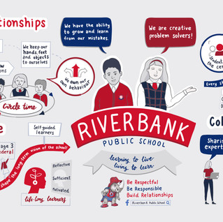 Riverbank Public School - Visualisation