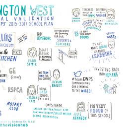 Ermington West Public School