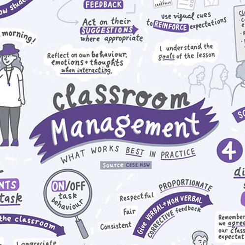 FREE - What Works Best in Practice 06 - Classroom Management