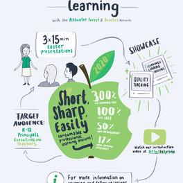 Bite Size Learning - DEL