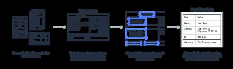 feature-diagram_hieroglyph_key-value-pai