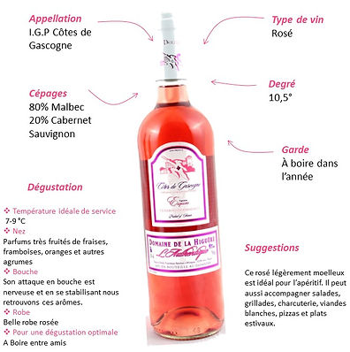 fiche_technique_Rosé_Authentique_2.jpg
