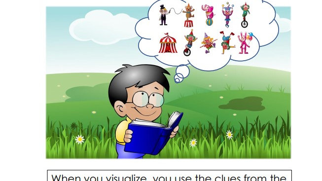 Visualization- Reading Comprehension Strategy