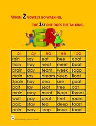 vowel walking.jpg