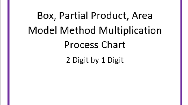 Box or Partial Product Method Multiplying 2 digit by 1 digit