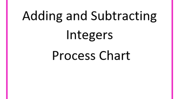 Adding and Subtracting Integers Process Charts