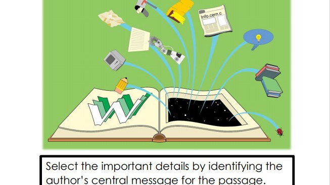 Determine Important Information- Reading Comprehension Strategy