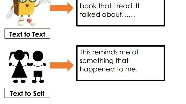 Making Connections- Reading Comprehension Strategy