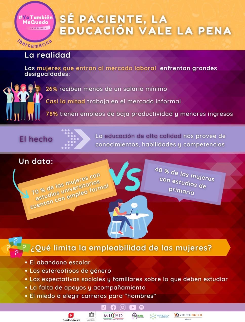Tema 7 Infografia Educación y Trabajo.jpeg