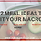 Thumbnail: The Kitchen Coach:Macros, Meal Planning, and Measurements