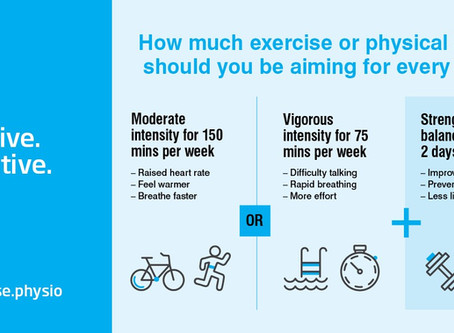 How much exercise should I be doing?