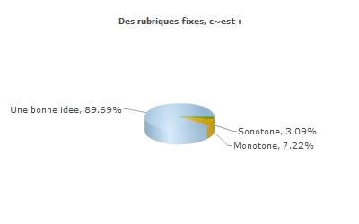 U4EnqueteLecteurs (9).jpg