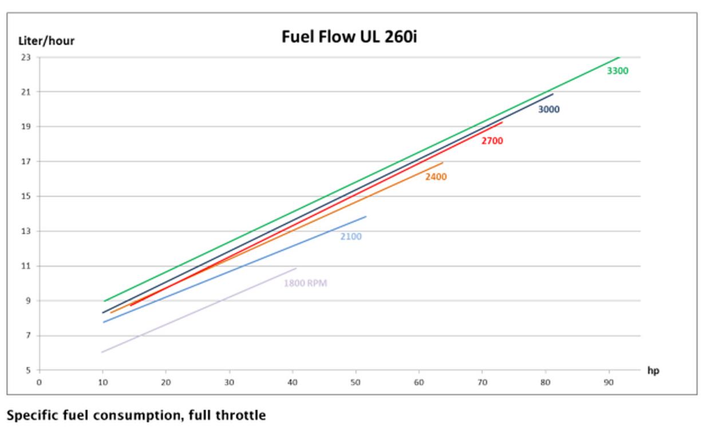 U7UL Power en vol (1).png