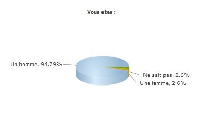 U4EnqueteLecteurs (3).jpg