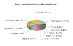 U4EnqueteLecteurs (10).jpg