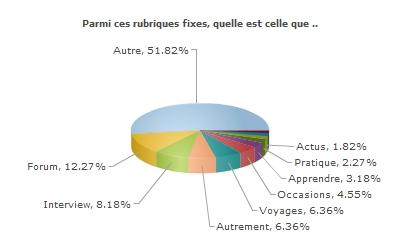 U4EnqueteLecteurs (11).jpg