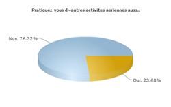 U4EnqueteLecteurs (20).jpg