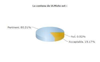 U4EnqueteLecteurs (8).jpg
