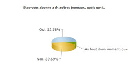 U4EnqueteLecteurs (16).jpg