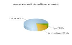 U4EnqueteLecteurs (12).jpg