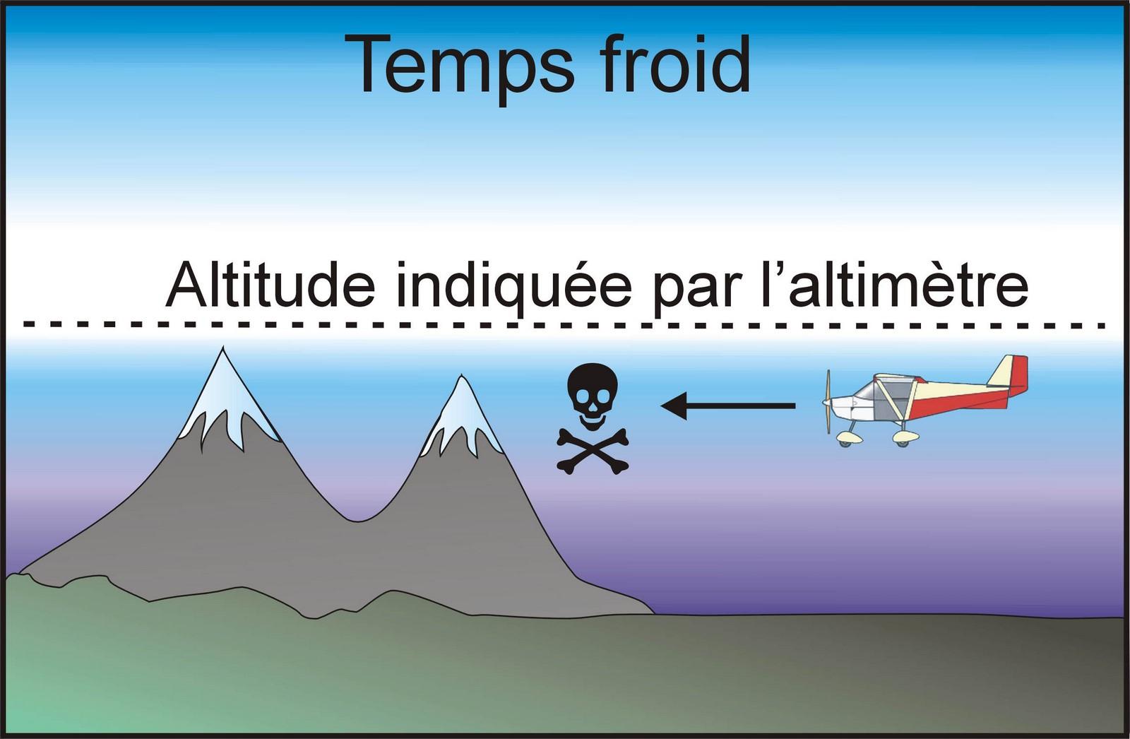 fig11tempsfroid.jpg