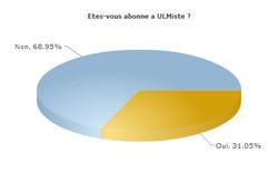 U4EnqueteLecteurs (14).jpg