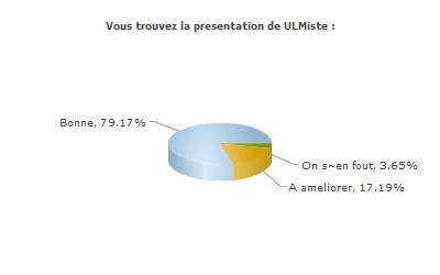 U4EnqueteLecteurs (7).jpg